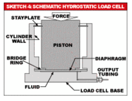 Hydrostatic Technology - Emery Winslow - Screen_Shot_2021-03-18_at_2